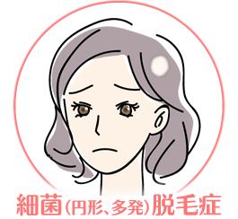 細菌(多発・円形)性脱毛症