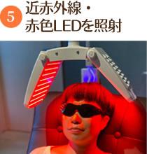 近赤外線・赤色LEDを照射